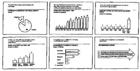 麦肯锡解决问题七步法(图文版) 工作清单