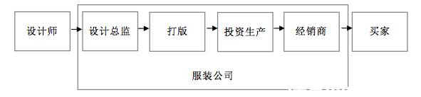 电路 电路图 电子 原理图 591_137