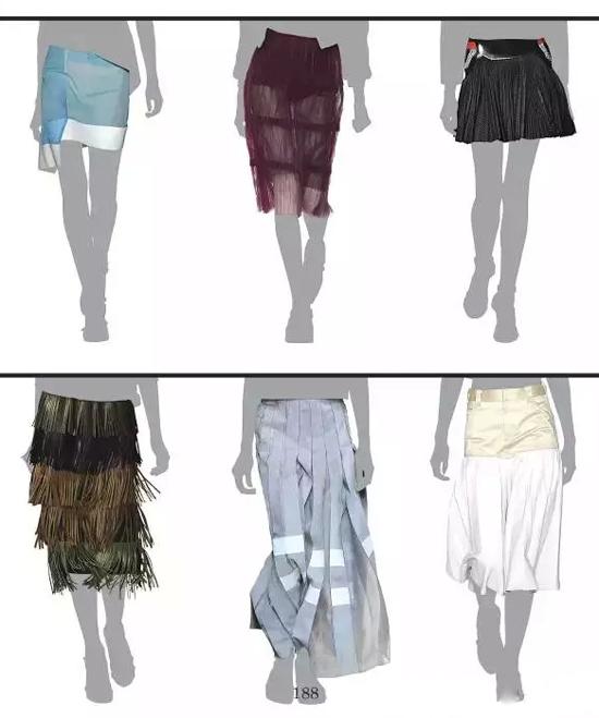 流行趋势 · 2016春夏女装关键款式