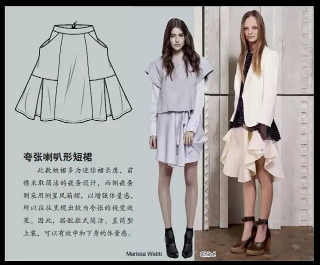 2016春夏裙装流行前瞻:以堆褶打造体量感