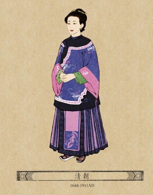 南北朝服饰 中国古代服装史的大变动时期图片