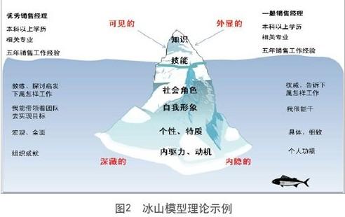地图 设计 素材 492_310