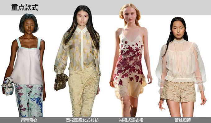 服装主题系列设计